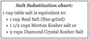 Salt Substitute Chart