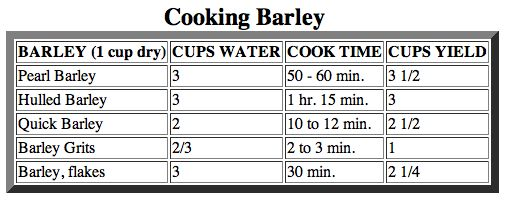 Barley-Cooking Table